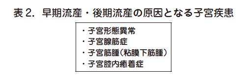 1.総論 – 日本産婦人科医会