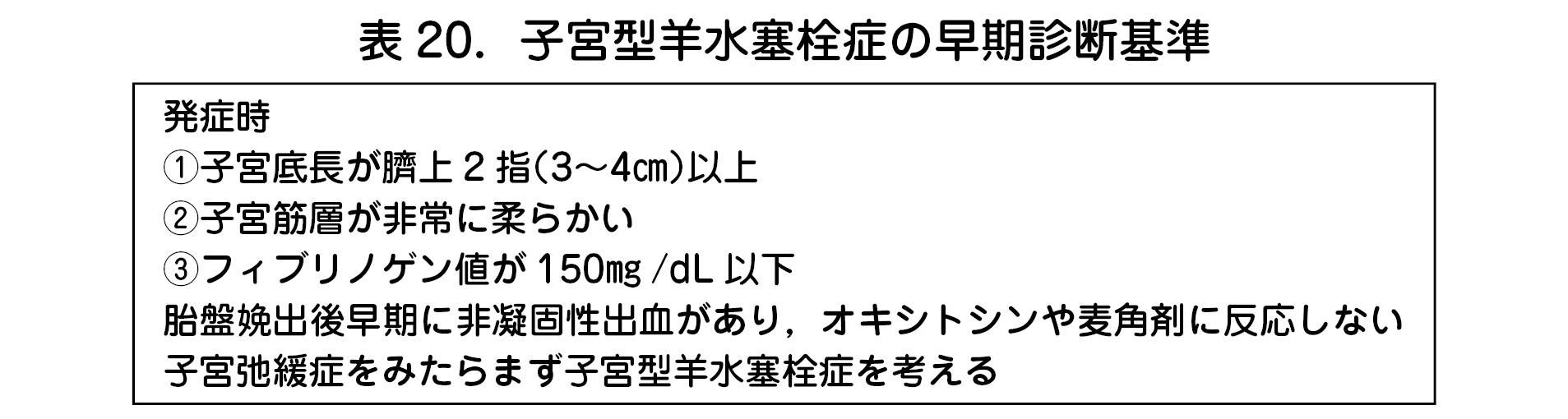 子宮 収縮 剤